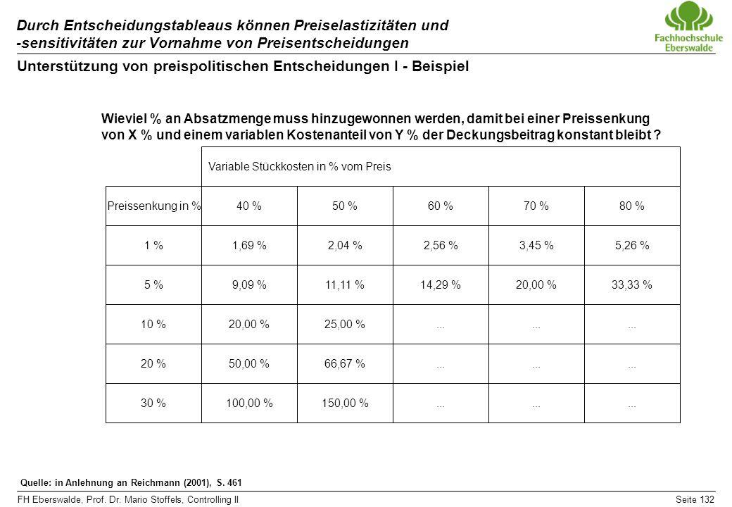 FH Eberswalde, Prof. Dr. Mario Stoffels, Controlling IISeite 132 Durch Entscheidungstableaus können Preiselastizitäten und -sensitivitäten zur Vornahm