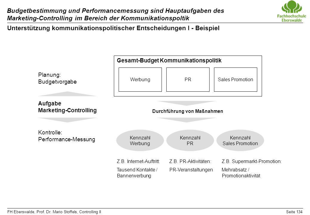 FH Eberswalde, Prof. Dr. Mario Stoffels, Controlling IISeite 134 Budgetbestimmung und Performancemessung sind Hauptaufgaben des Marketing-Controlling