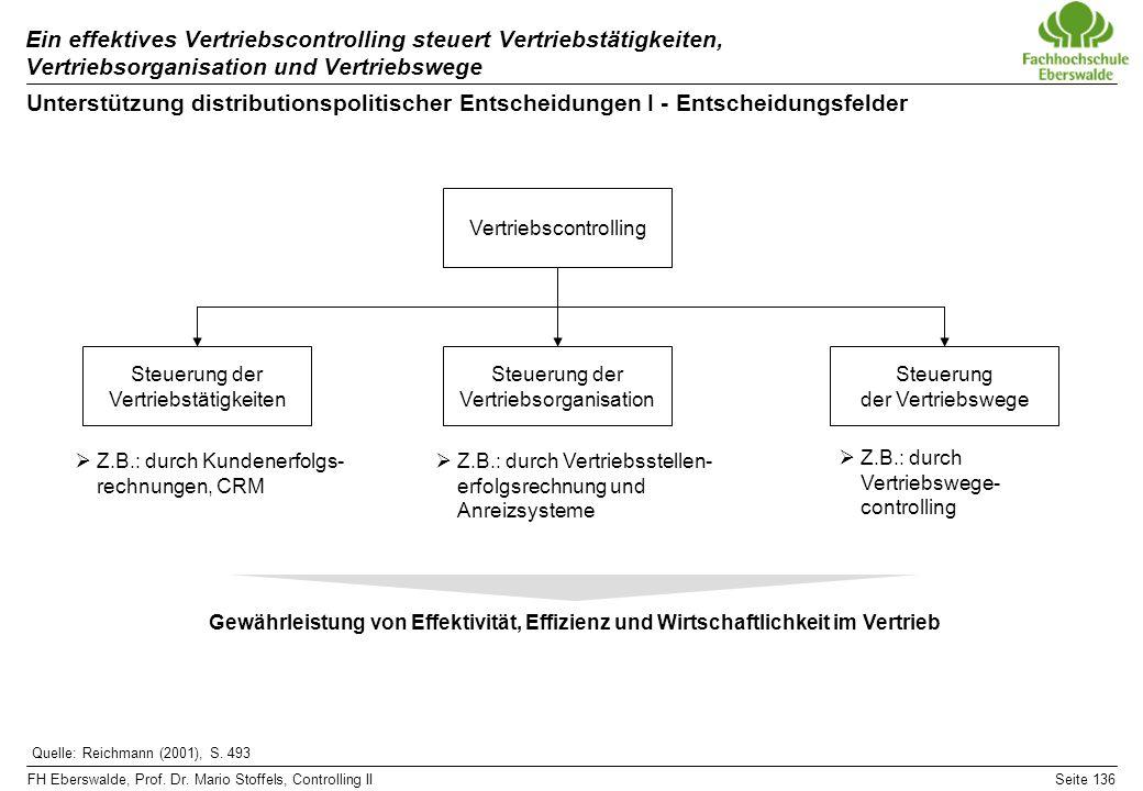 FH Eberswalde, Prof. Dr. Mario Stoffels, Controlling IISeite 136 Ein effektives Vertriebscontrolling steuert Vertriebstätigkeiten, Vertriebsorganisati