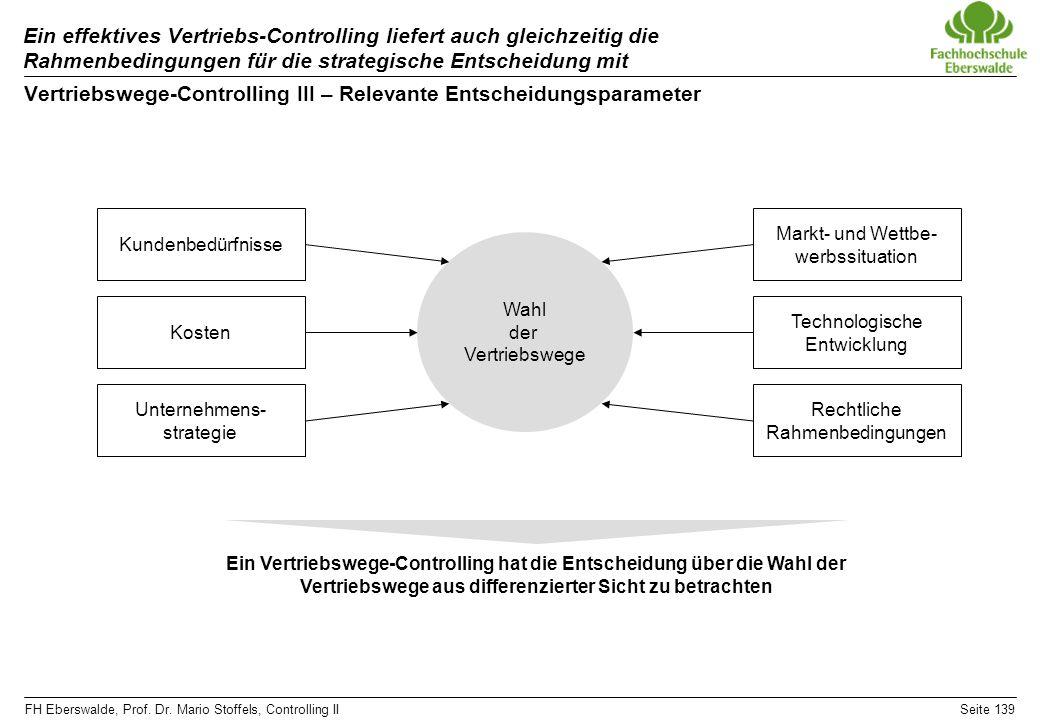 FH Eberswalde, Prof. Dr. Mario Stoffels, Controlling IISeite 139 Ein effektives Vertriebs-Controlling liefert auch gleichzeitig die Rahmenbedingungen