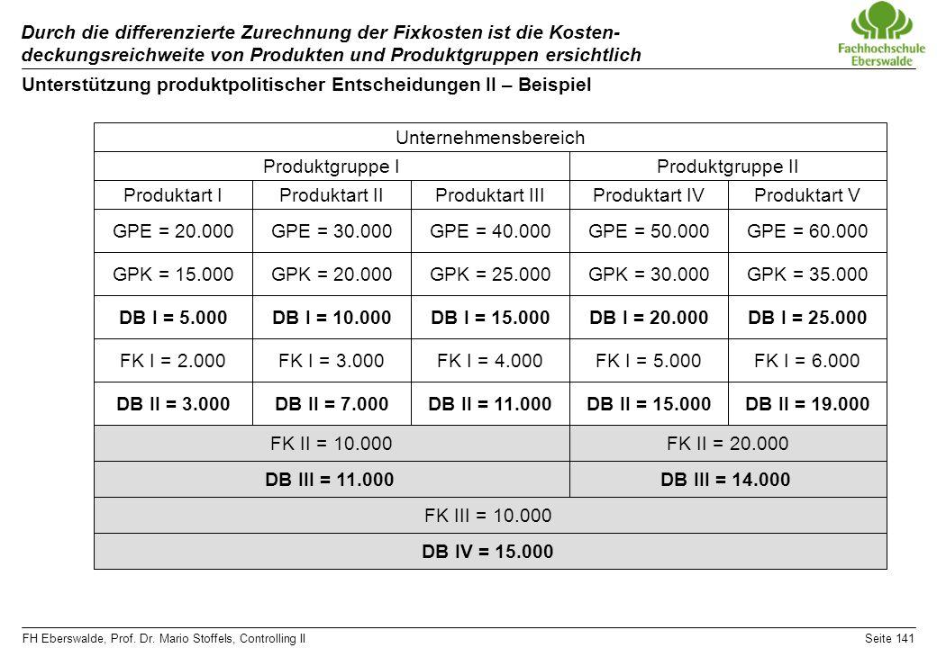 FH Eberswalde, Prof. Dr. Mario Stoffels, Controlling IISeite 141 Durch die differenzierte Zurechnung der Fixkosten ist die Kosten- deckungsreichweite
