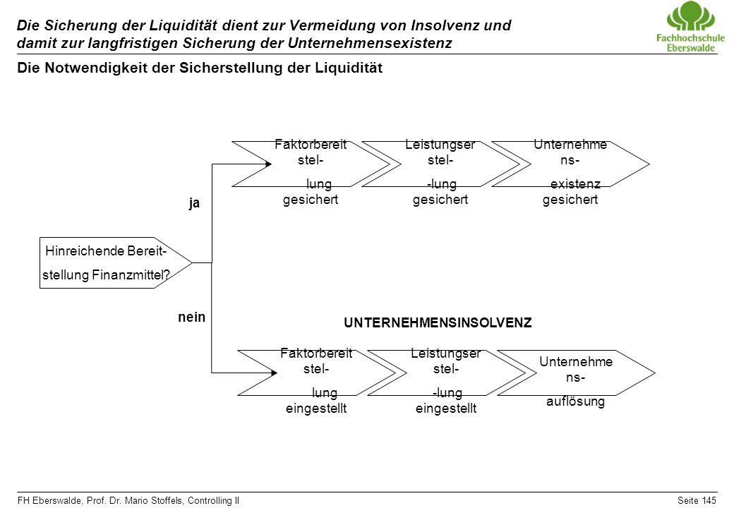 FH Eberswalde, Prof. Dr. Mario Stoffels, Controlling IISeite 145 Die Sicherung der Liquidität dient zur Vermeidung von Insolvenz und damit zur langfri