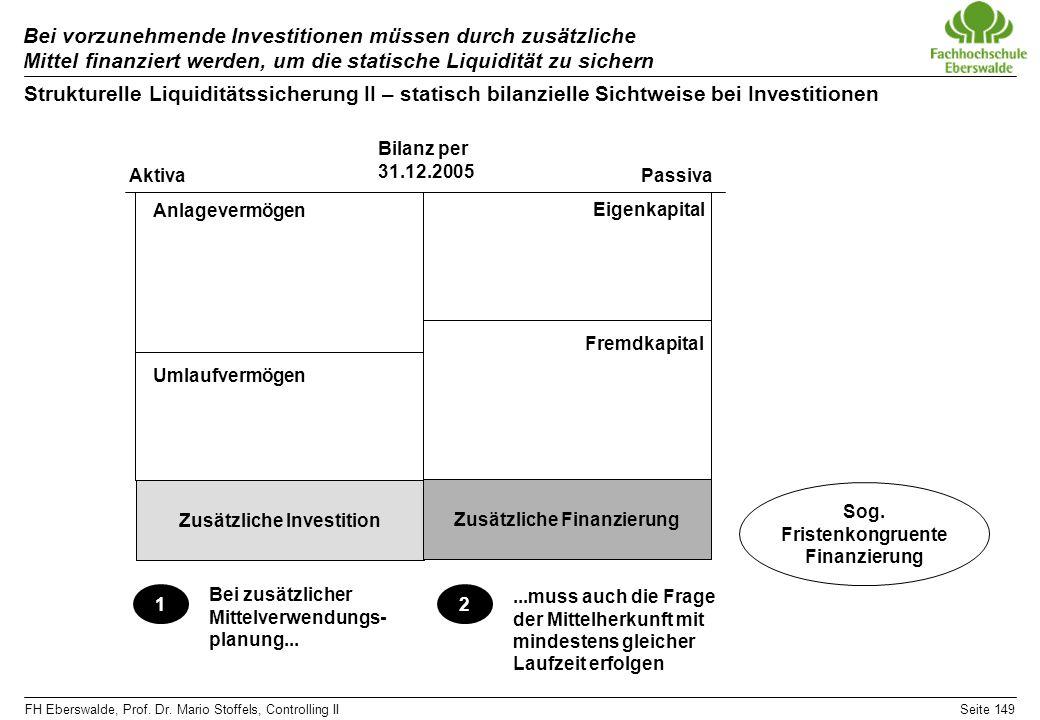 FH Eberswalde, Prof. Dr. Mario Stoffels, Controlling IISeite 149 Bei vorzunehmende Investitionen müssen durch zusätzliche Mittel finanziert werden, um