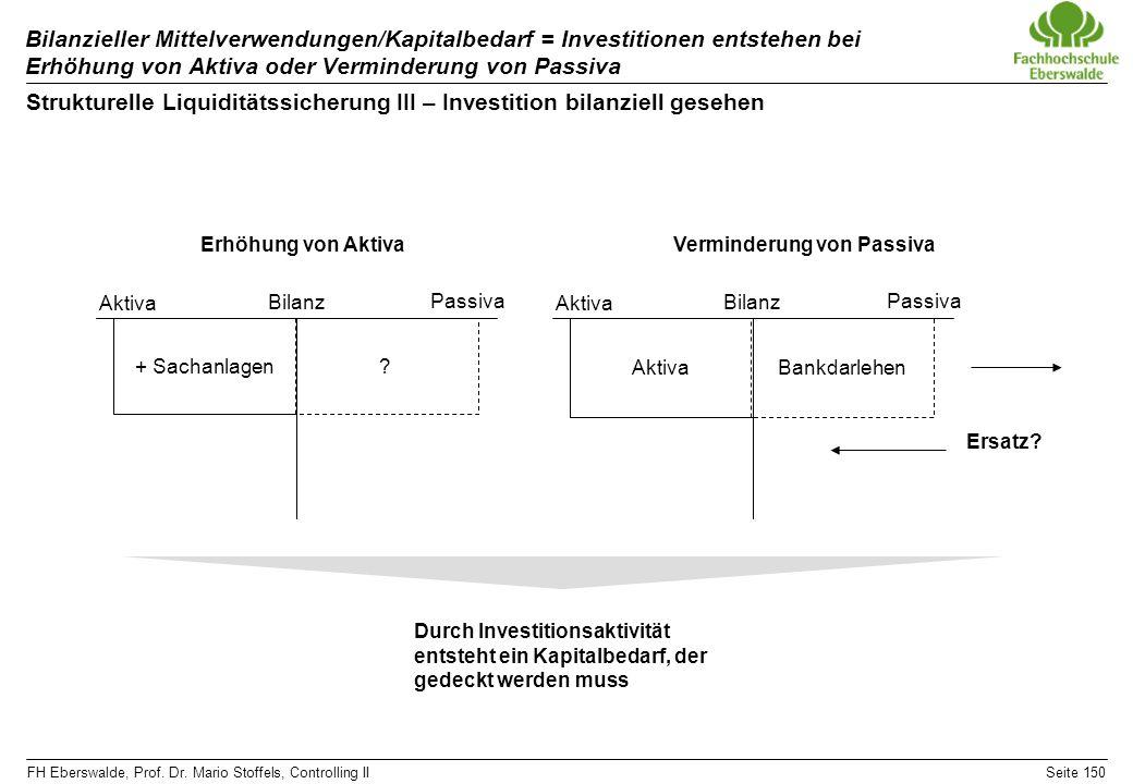 FH Eberswalde, Prof. Dr. Mario Stoffels, Controlling IISeite 150 Bilanzieller Mittelverwendungen/Kapitalbedarf = Investitionen entstehen bei Erhöhung