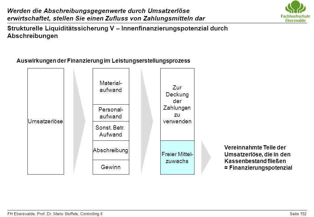 FH Eberswalde, Prof. Dr. Mario Stoffels, Controlling IISeite 152 Werden die Abschreibungsgegenwerte durch Umsatzerlöse erwirtschaftet, stellen Sie ein