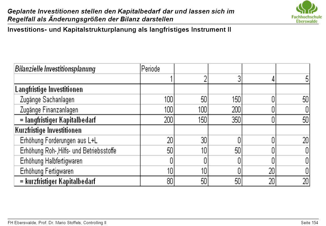 FH Eberswalde, Prof. Dr. Mario Stoffels, Controlling IISeite 154 Geplante Investitionen stellen den Kapitalbedarf dar und lassen sich im Regelfall als