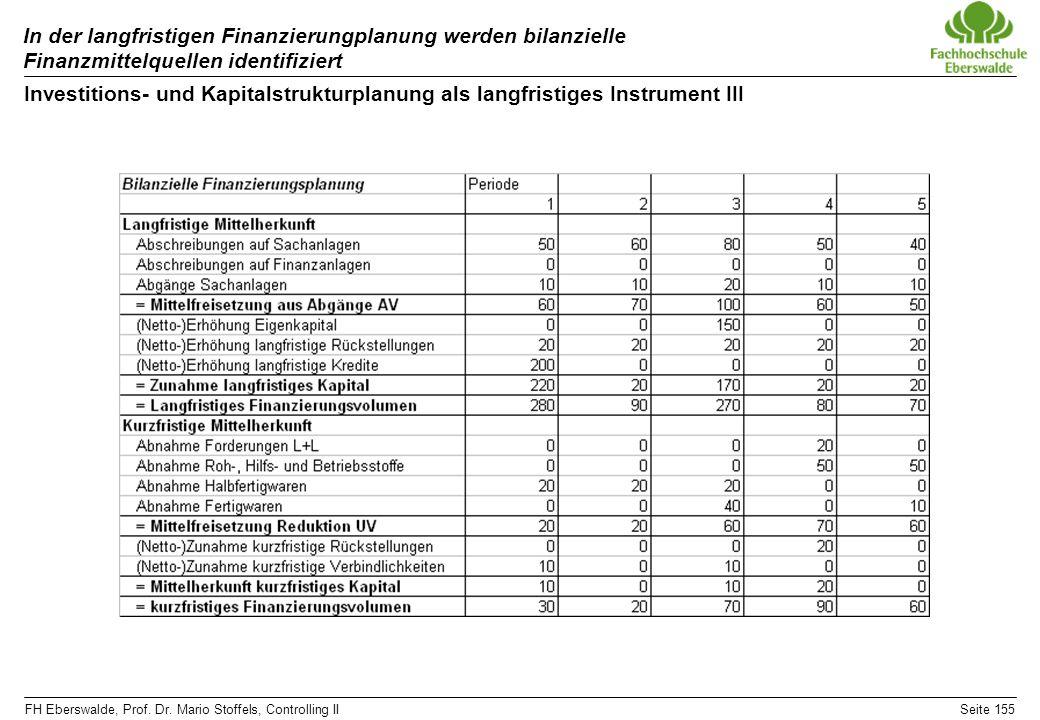 FH Eberswalde, Prof. Dr. Mario Stoffels, Controlling IISeite 155 In der langfristigen Finanzierungplanung werden bilanzielle Finanzmittelquellen ident