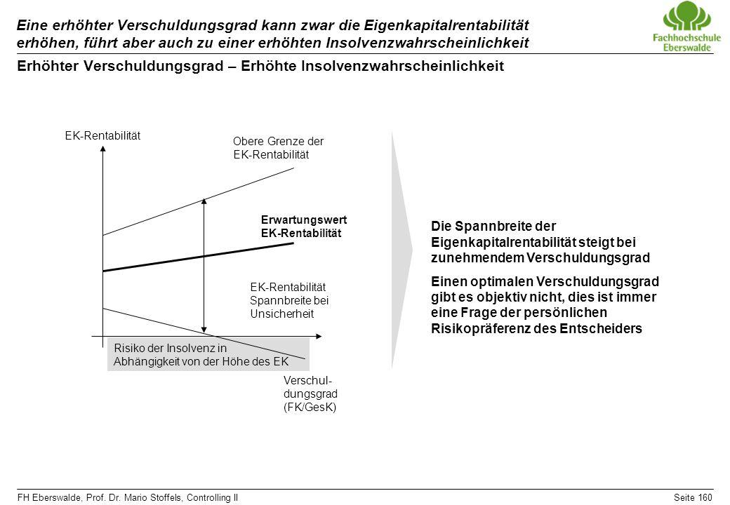 FH Eberswalde, Prof. Dr. Mario Stoffels, Controlling IISeite 160 Risiko der Insolvenz in Abhängigkeit von der Höhe des EK Eine erhöhter Verschuldungsg