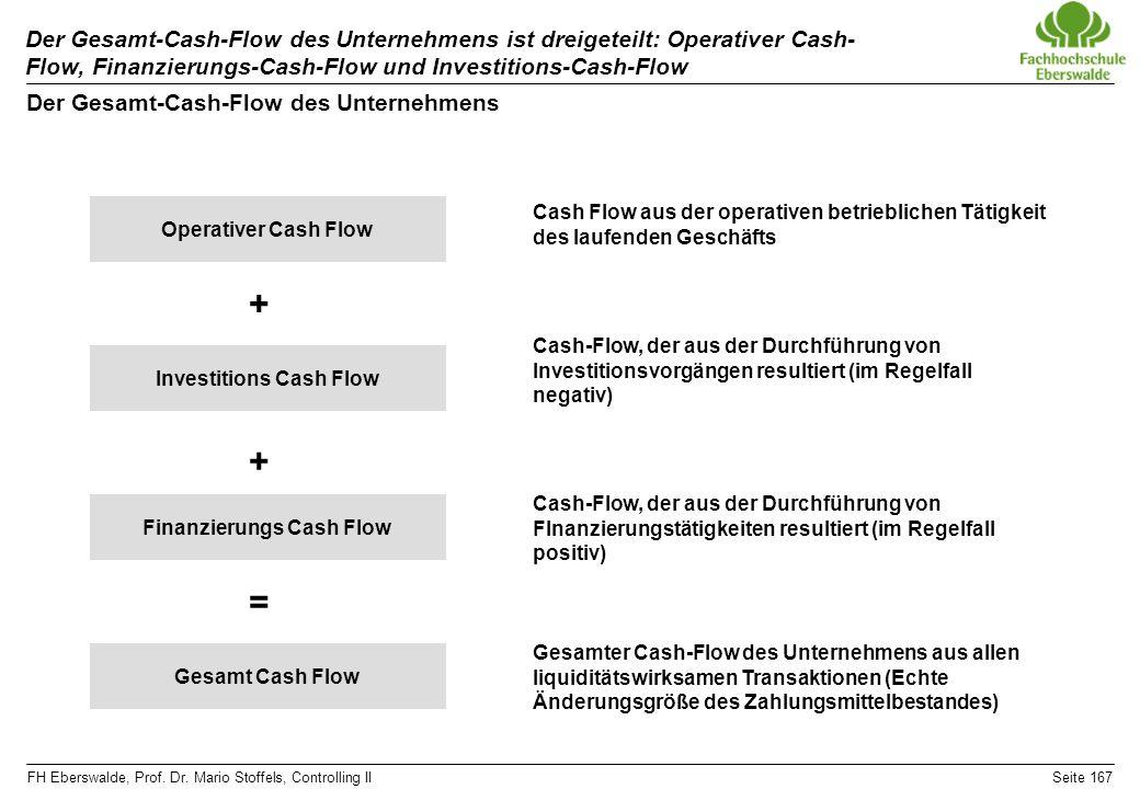 FH Eberswalde, Prof. Dr. Mario Stoffels, Controlling IISeite 167 Der Gesamt-Cash-Flow des Unternehmens ist dreigeteilt: Operativer Cash- Flow, Finanzi