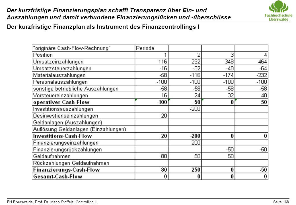 FH Eberswalde, Prof. Dr. Mario Stoffels, Controlling IISeite 168 Der kurzfristige Finanzierungsplan schafft Transparenz über Ein- und Auszahlungen und