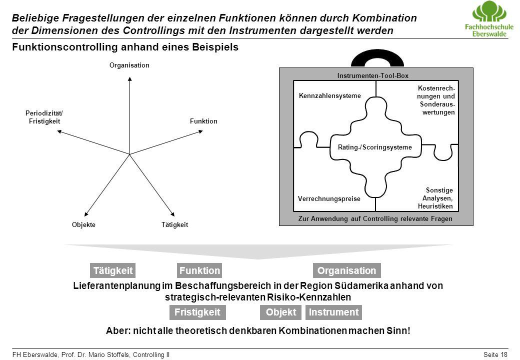 FH Eberswalde, Prof. Dr. Mario Stoffels, Controlling IISeite 18 Beliebige Fragestellungen der einzelnen Funktionen können durch Kombination der Dimens