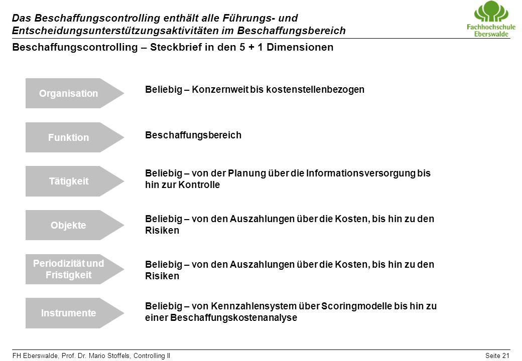 FH Eberswalde, Prof. Dr. Mario Stoffels, Controlling IISeite 21 Das Beschaffungscontrolling enthält alle Führungs- und Entscheidungsunterstützungsakti