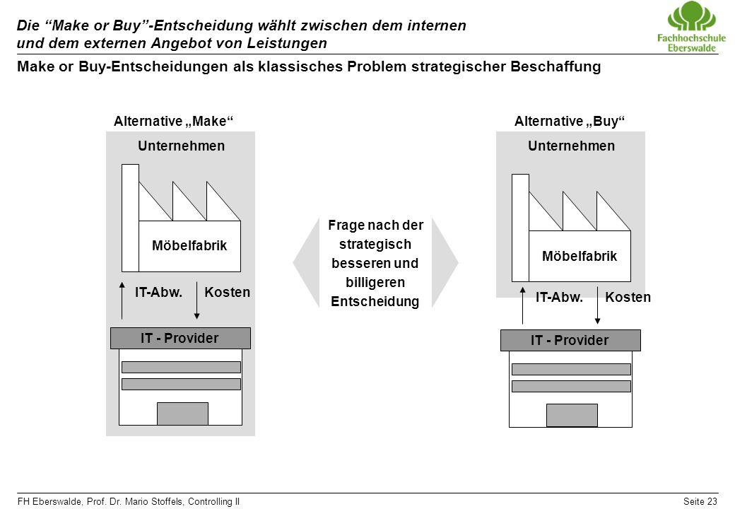 FH Eberswalde, Prof. Dr. Mario Stoffels, Controlling IISeite 23 Die Make or Buy-Entscheidung wählt zwischen dem internen und dem externen Angebot von