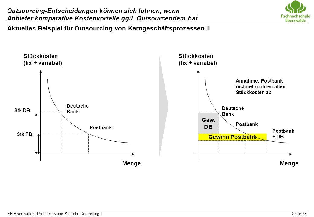 FH Eberswalde, Prof. Dr. Mario Stoffels, Controlling IISeite 28 Gewinn Postbank Gew. DB Outsourcing-Entscheidungen können sich lohnen, wenn Anbieter k