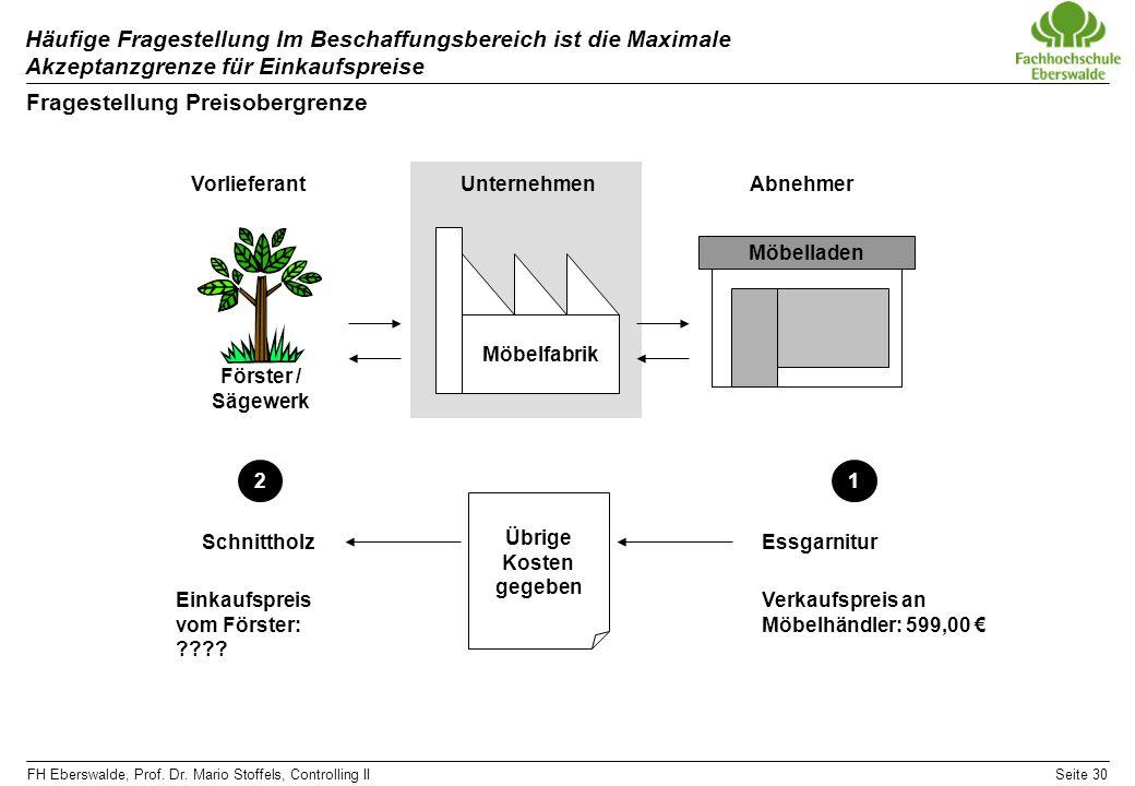 FH Eberswalde, Prof. Dr. Mario Stoffels, Controlling IISeite 30 Häufige Fragestellung Im Beschaffungsbereich ist die Maximale Akzeptanzgrenze für Eink