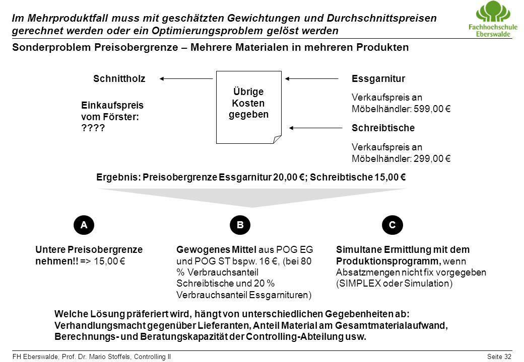 FH Eberswalde, Prof. Dr. Mario Stoffels, Controlling IISeite 32 Im Mehrproduktfall muss mit geschätzten Gewichtungen und Durchschnittspreisen gerechne