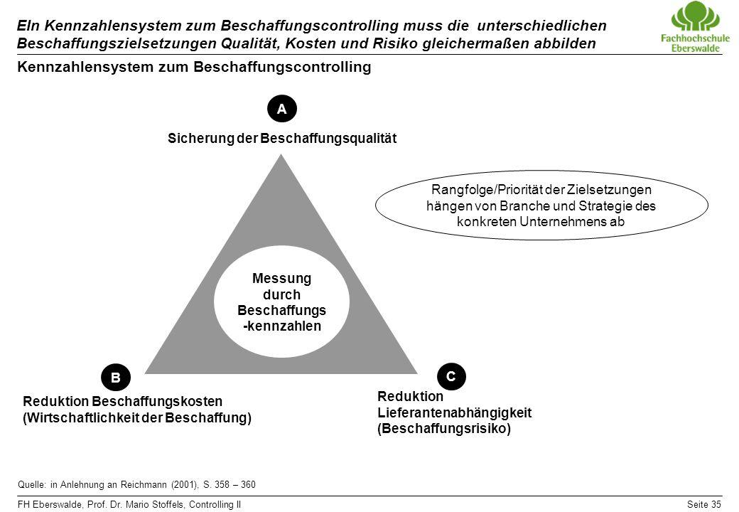 FH Eberswalde, Prof. Dr. Mario Stoffels, Controlling IISeite 35 EIn Kennzahlensystem zum Beschaffungscontrolling muss die unterschiedlichen Beschaffun