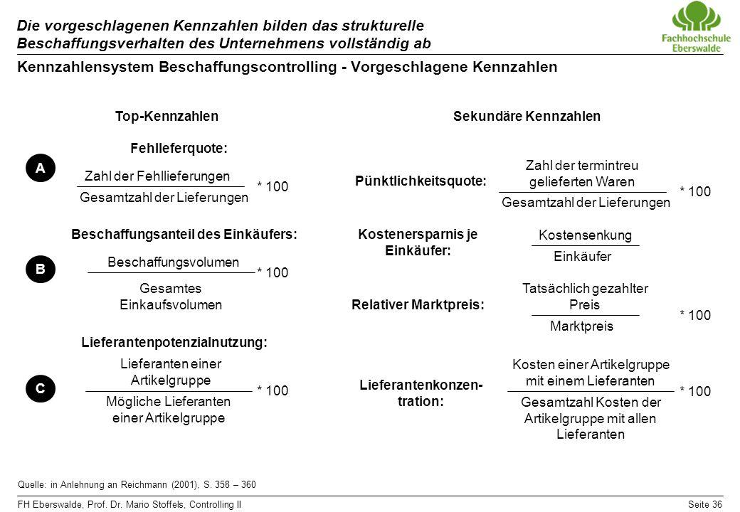 FH Eberswalde, Prof. Dr. Mario Stoffels, Controlling IISeite 36 Die vorgeschlagenen Kennzahlen bilden das strukturelle Beschaffungsverhalten des Unter