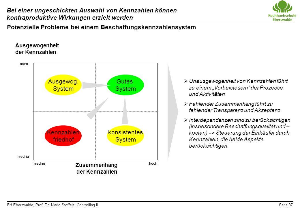 FH Eberswalde, Prof. Dr. Mario Stoffels, Controlling IISeite 37 Bei einer ungeschickten Auswahl von Kennzahlen können kontraproduktive Wirkungen erzie