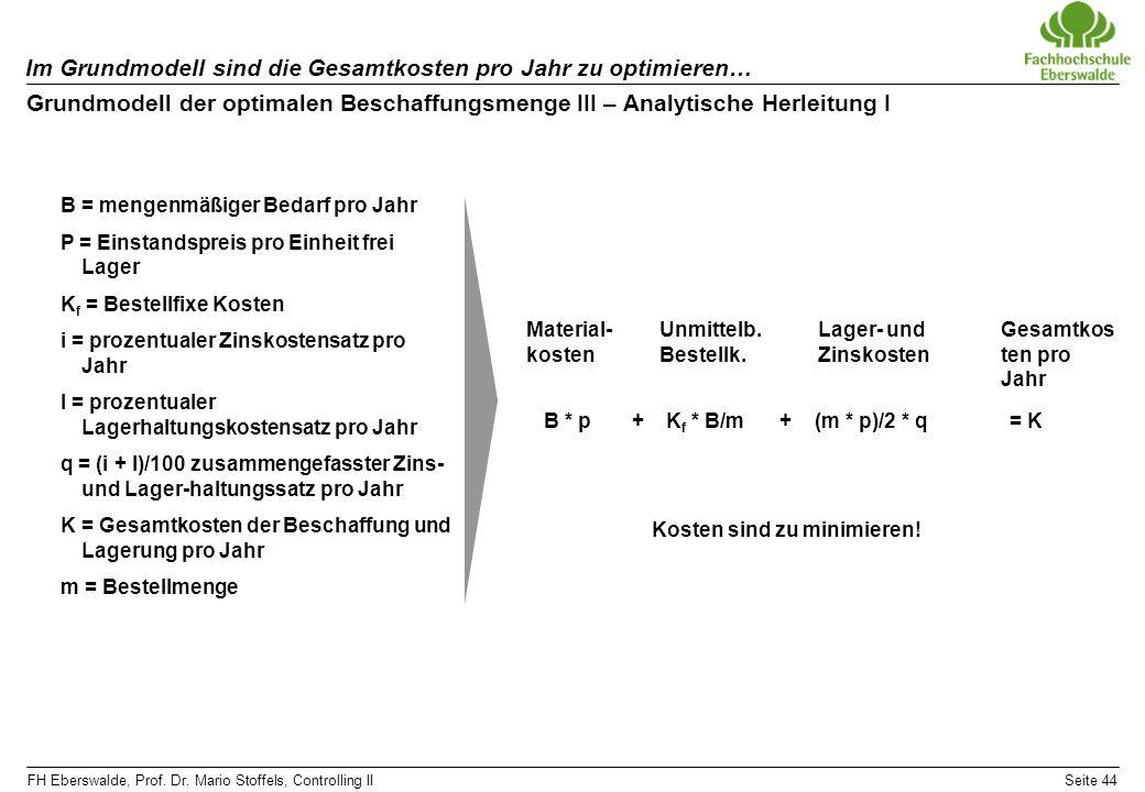 FH Eberswalde, Prof. Dr. Mario Stoffels, Controlling IISeite 44 Im Grundmodell sind die Gesamtkosten pro Jahr zu optimieren… Grundmodell der optimalen