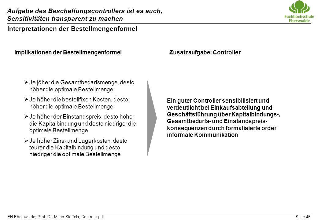 FH Eberswalde, Prof. Dr. Mario Stoffels, Controlling IISeite 46 Aufgabe des Beschaffungscontrollers ist es auch, Sensitivitäten transparent zu machen