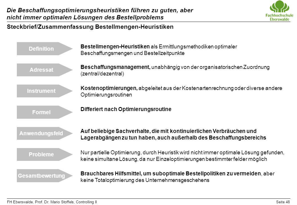 FH Eberswalde, Prof. Dr. Mario Stoffels, Controlling IISeite 48 Die Beschaffungsoptimierungsheuristiken führen zu guten, aber nicht immer optimalen Lö