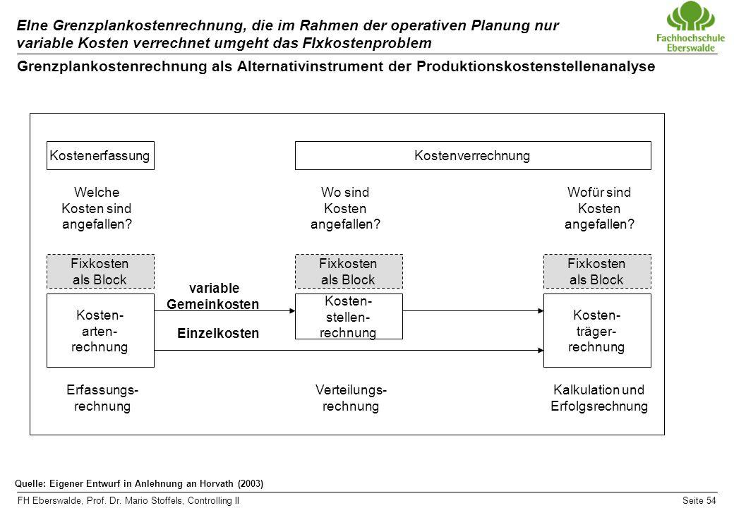 FH Eberswalde, Prof. Dr. Mario Stoffels, Controlling IISeite 54 EIne Grenzplankostenrechnung, die im Rahmen der operativen Planung nur variable Kosten