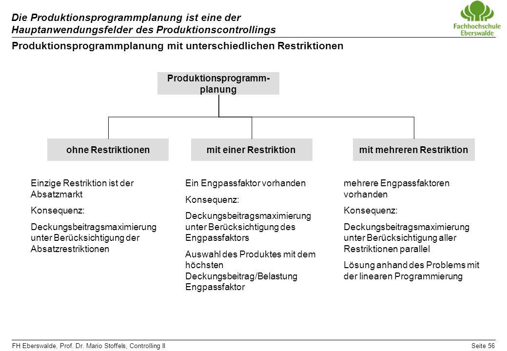 FH Eberswalde, Prof. Dr. Mario Stoffels, Controlling IISeite 56 Die Produktionsprogrammplanung ist eine der Hauptanwendungsfelder des Produktionscontr