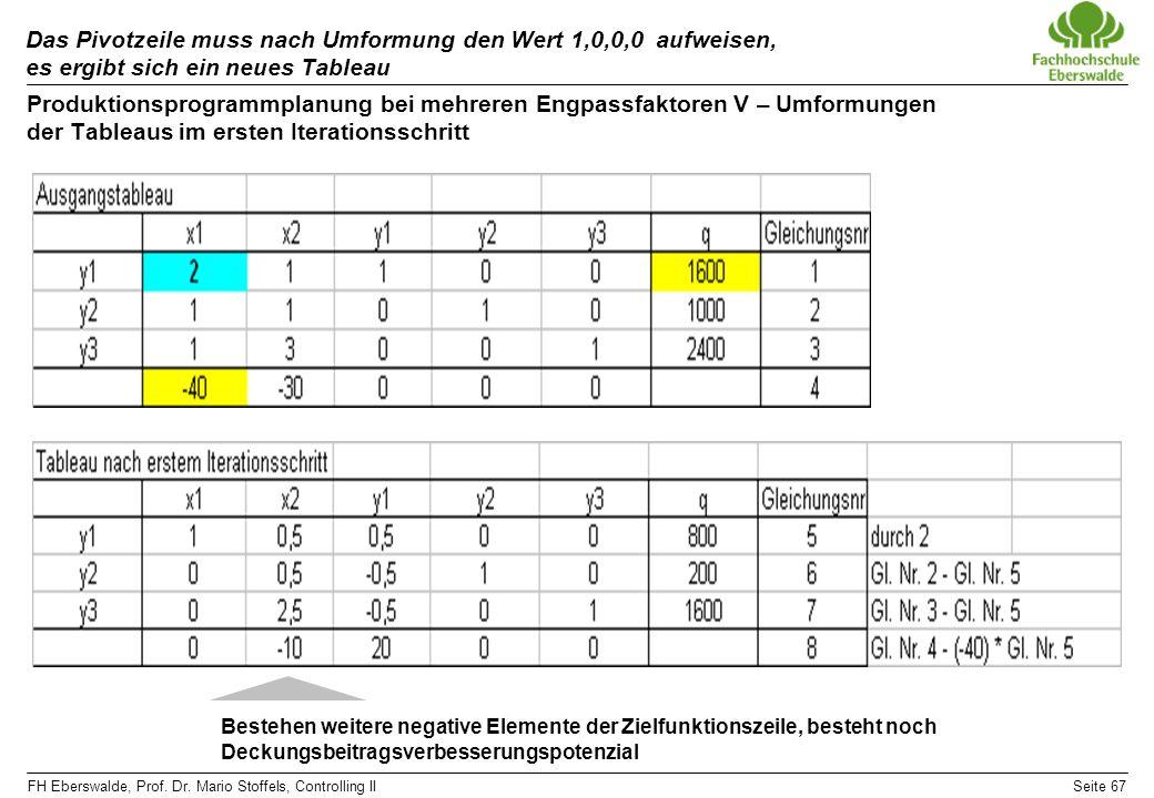 FH Eberswalde, Prof. Dr. Mario Stoffels, Controlling IISeite 67 Das Pivotzeile muss nach Umformung den Wert 1,0,0,0 aufweisen, es ergibt sich ein neue