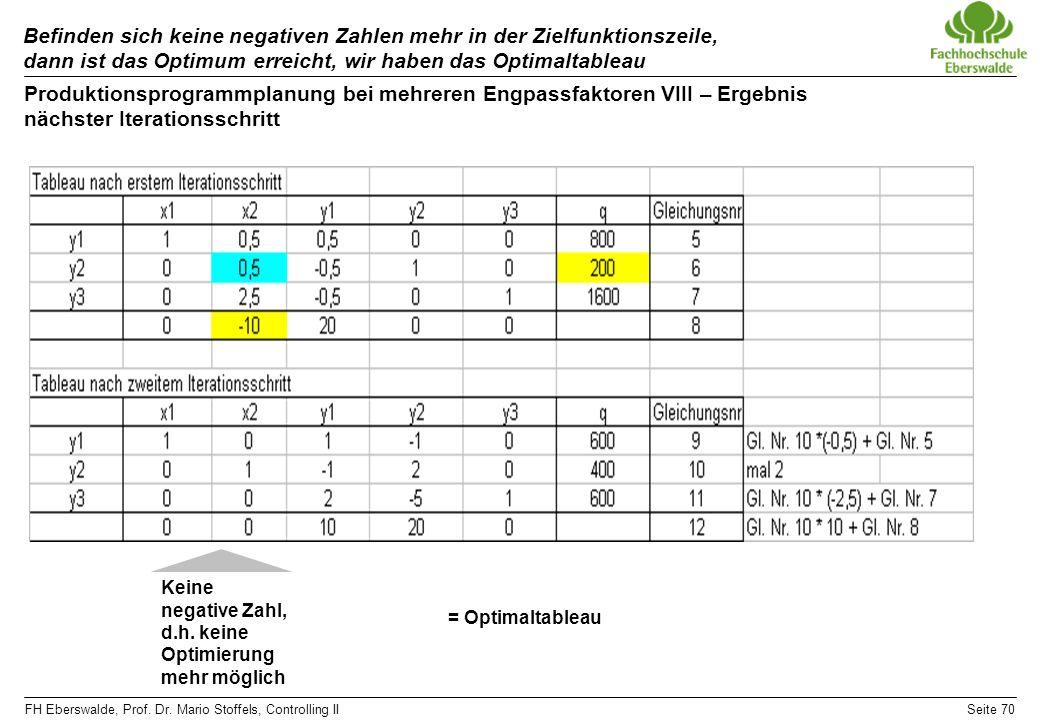 FH Eberswalde, Prof. Dr. Mario Stoffels, Controlling IISeite 70 Befinden sich keine negativen Zahlen mehr in der Zielfunktionszeile, dann ist das Opti
