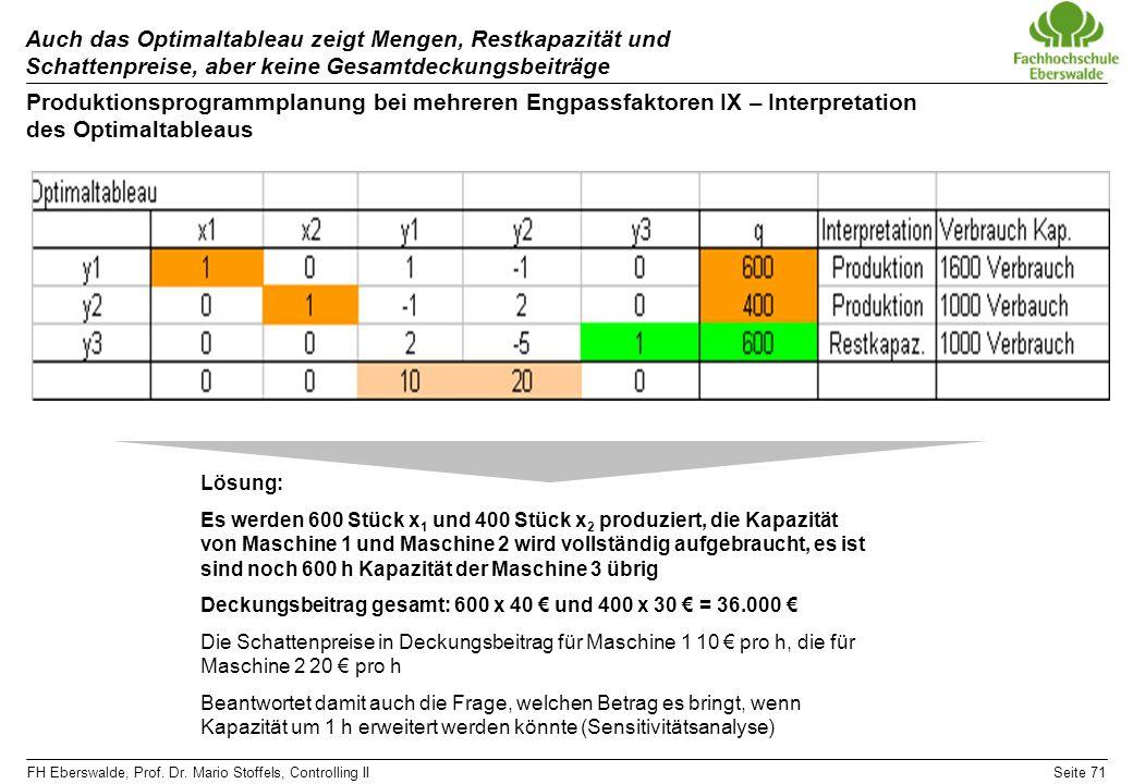 FH Eberswalde, Prof. Dr. Mario Stoffels, Controlling IISeite 71 Auch das Optimaltableau zeigt Mengen, Restkapazität und Schattenpreise, aber keine Ges