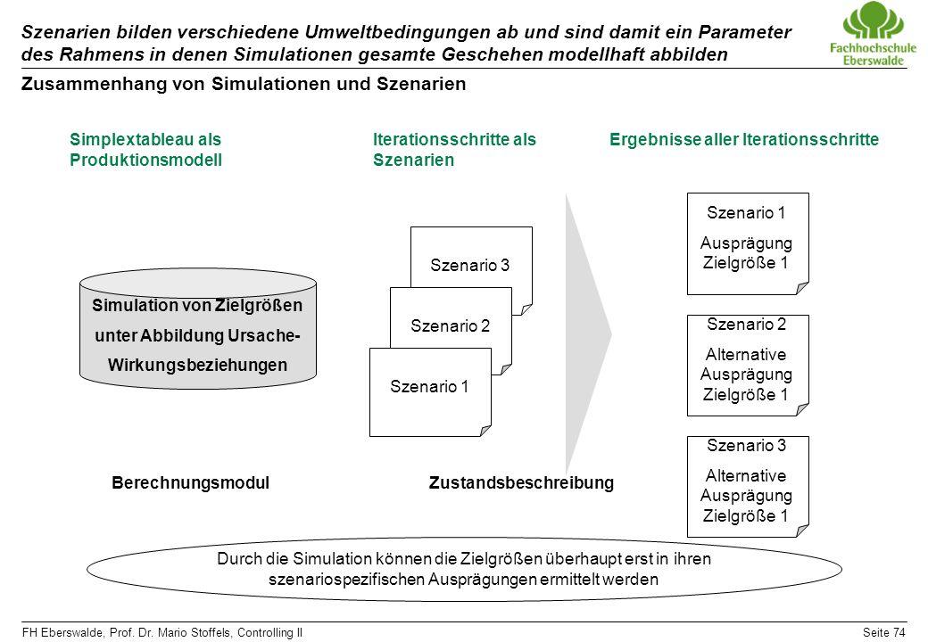 FH Eberswalde, Prof. Dr. Mario Stoffels, Controlling IISeite 74 Szenario 3 Szenario 2 Szenarien bilden verschiedene Umweltbedingungen ab und sind dami