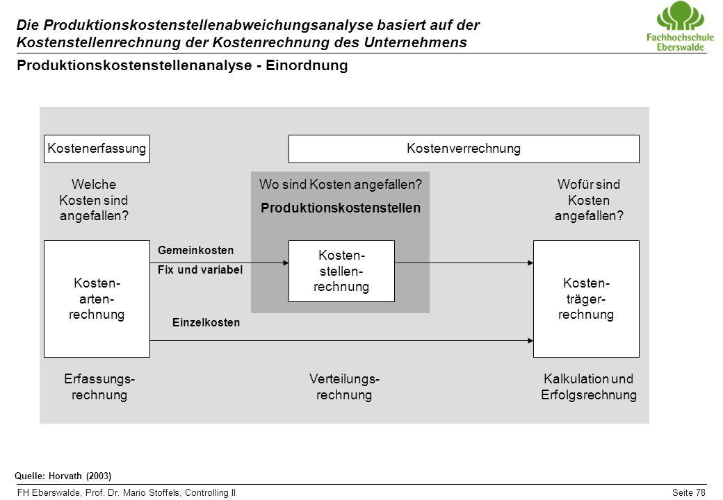 FH Eberswalde, Prof. Dr. Mario Stoffels, Controlling IISeite 78 Die Produktionskostenstellenabweichungsanalyse basiert auf der Kostenstellenrechnung d