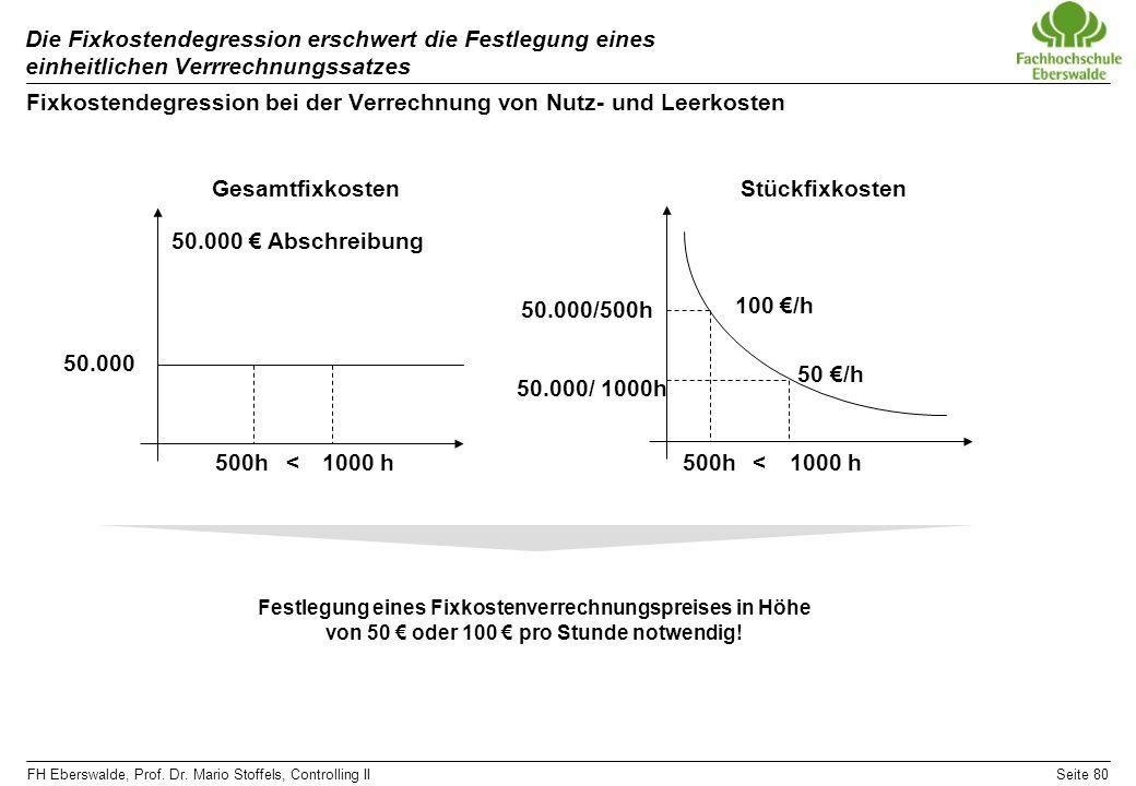 FH Eberswalde, Prof. Dr. Mario Stoffels, Controlling IISeite 80 Die Fixkostendegression erschwert die Festlegung eines einheitlichen Verrrechnungssatz