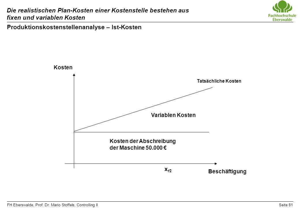 FH Eberswalde, Prof. Dr. Mario Stoffels, Controlling IISeite 81 Die realistischen Plan-Kosten einer Kostenstelle bestehen aus fixen und variablen Kost