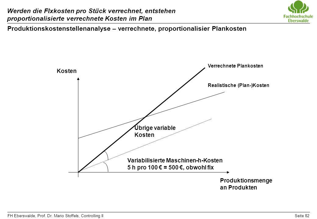 FH Eberswalde, Prof. Dr. Mario Stoffels, Controlling IISeite 82 Werden die FIxkosten pro Stück verrechnet, entstehen proportionalisierte verrechnete K
