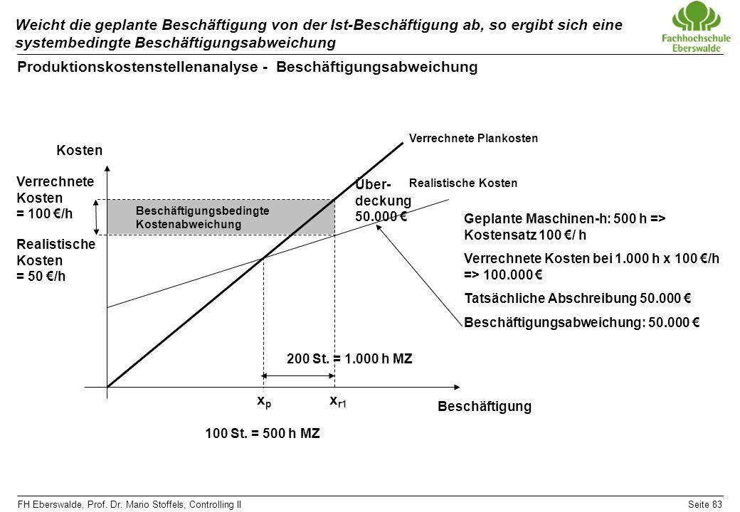 FH Eberswalde, Prof. Dr. Mario Stoffels, Controlling IISeite 83 Beschäftigungsbedingte Kostenabweichung Produktionskostenstellenanalyse - Beschäftigun