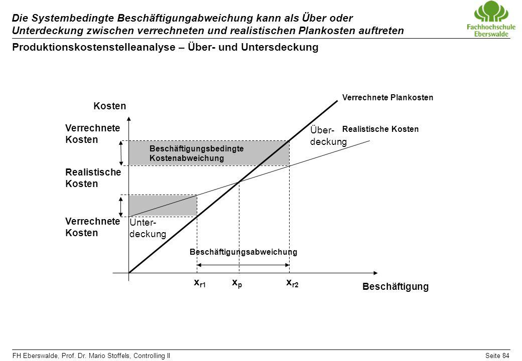 FH Eberswalde, Prof. Dr. Mario Stoffels, Controlling IISeite 84 Die Systembedingte Beschäftigungabweichung kann als Über oder Unterdeckung zwischen ve