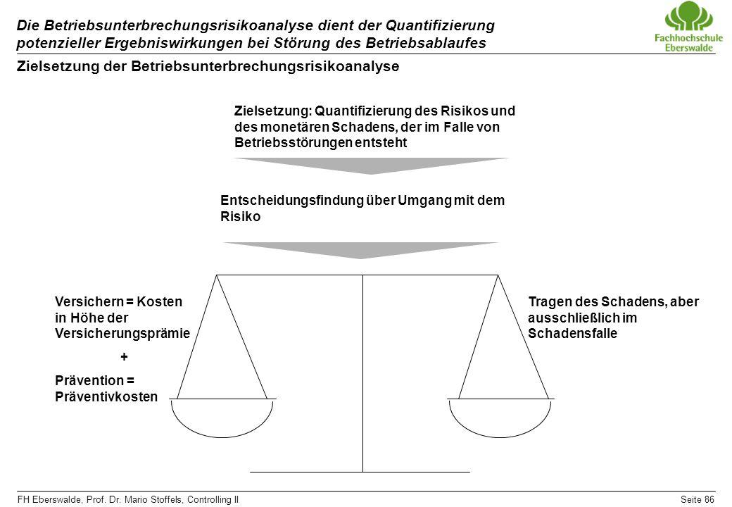 FH Eberswalde, Prof. Dr. Mario Stoffels, Controlling IISeite 86 Die Betriebsunterbrechungsrisikoanalyse dient der Quantifizierung potenzieller Ergebni