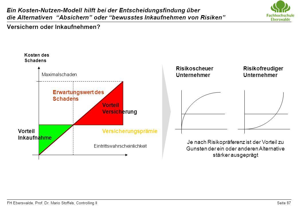 FH Eberswalde, Prof. Dr. Mario Stoffels, Controlling IISeite 87 Ein Kosten-Nutzen-Modell hilft bei der Entscheidungsfindung über die Alternativen Absi