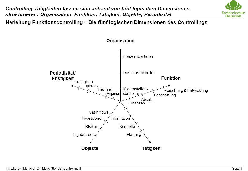 FH Eberswalde, Prof. Dr. Mario Stoffels, Controlling IISeite 9 Controlling-Tätigkeiten lassen sich anhand von fünf logischen Dimensionen strukturieren