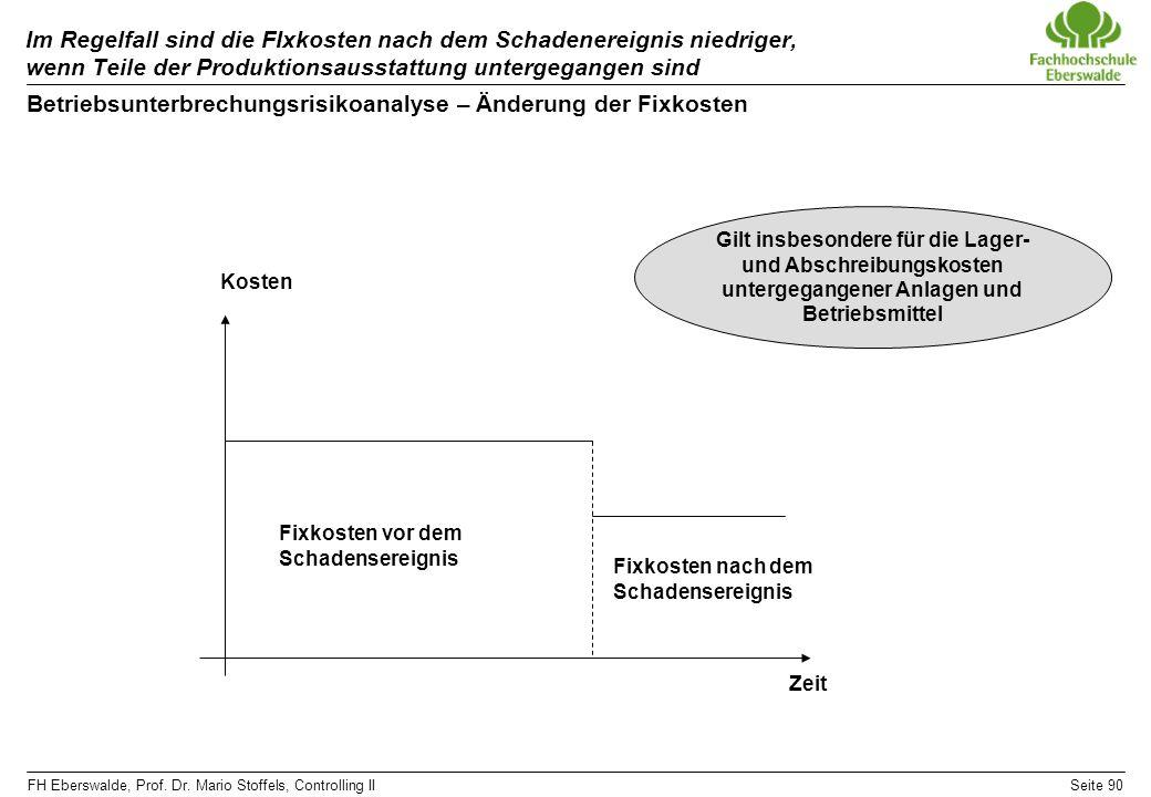 FH Eberswalde, Prof. Dr. Mario Stoffels, Controlling IISeite 90 Im Regelfall sind die FIxkosten nach dem Schadenereignis niedriger, wenn Teile der Pro