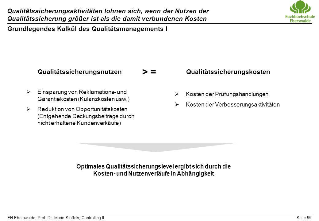 FH Eberswalde, Prof. Dr. Mario Stoffels, Controlling IISeite 95 Qualitätssicherungsaktivitäten lohnen sich, wenn der Nutzen der Qualitätssicherung grö