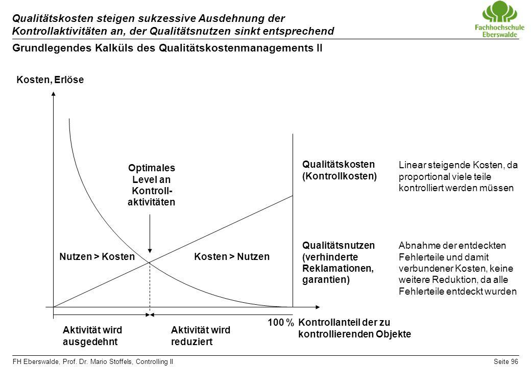 FH Eberswalde, Prof. Dr. Mario Stoffels, Controlling IISeite 96 Qualitätskosten steigen sukzessive Ausdehnung der Kontrollaktivitäten an, der Qualität