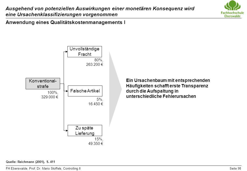 FH Eberswalde, Prof. Dr. Mario Stoffels, Controlling IISeite 98 Ausgehend von potenziellen Auswirkungen einer monetären Konsequenz wird eine Ursachenk