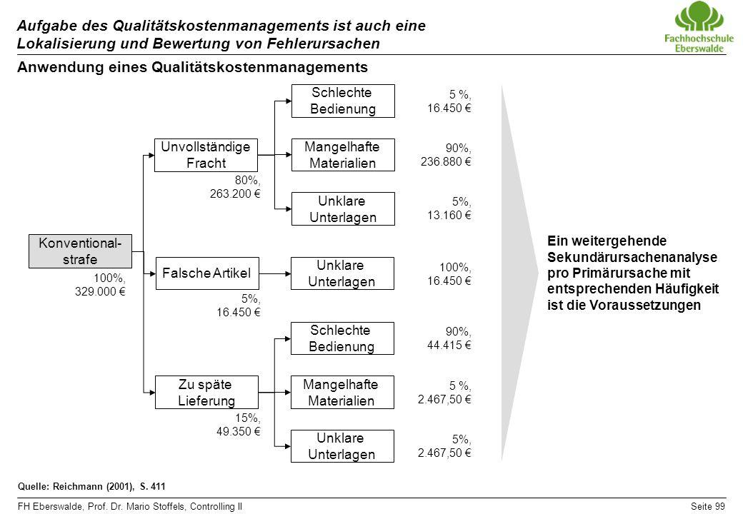 FH Eberswalde, Prof. Dr. Mario Stoffels, Controlling IISeite 99 Aufgabe des Qualitätskostenmanagements ist auch eine Lokalisierung und Bewertung von F