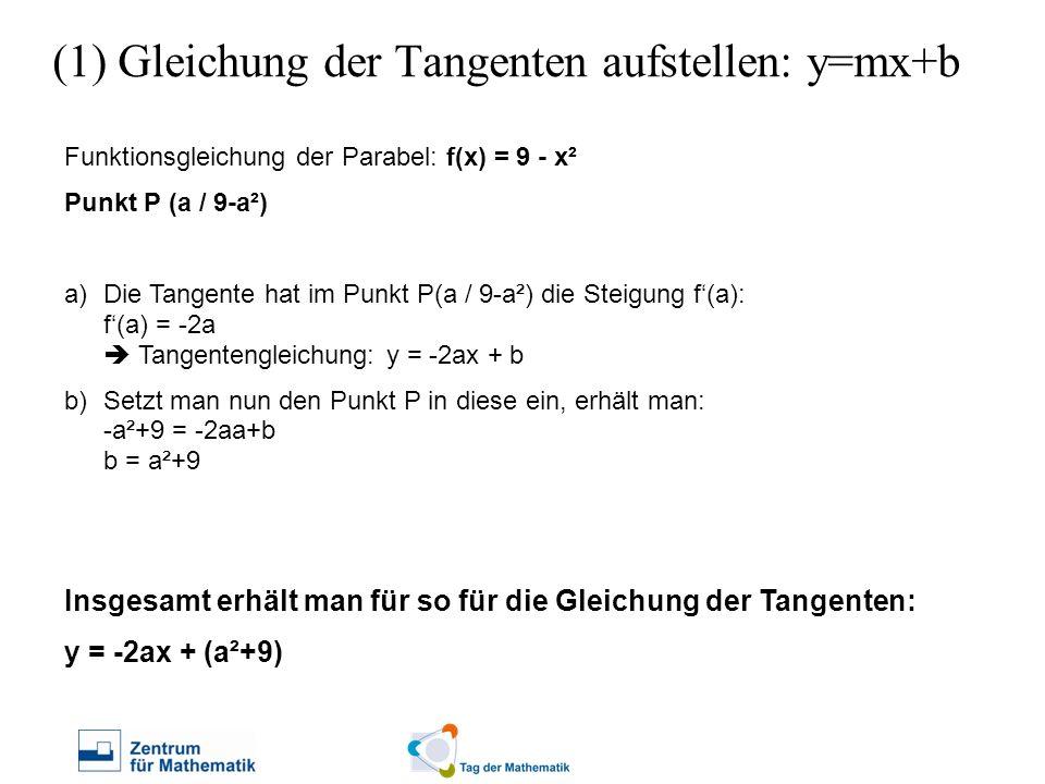 (1) Gleichung der Tangenten aufstellen: y=mx+b Funktionsgleichung der Parabel: f(x) = 9 - x² Punkt P (a / 9-a²) a)Die Tangente hat im Punkt P(a / 9-a²