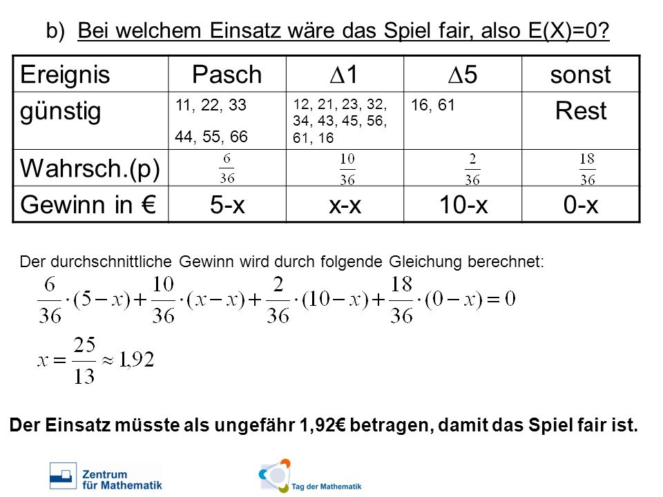b) Bei welchem Einsatz wäre das Spiel fair, also E(X)=0? Der durchschnittliche Gewinn wird durch folgende Gleichung berechnet: Der Einsatz müsste als