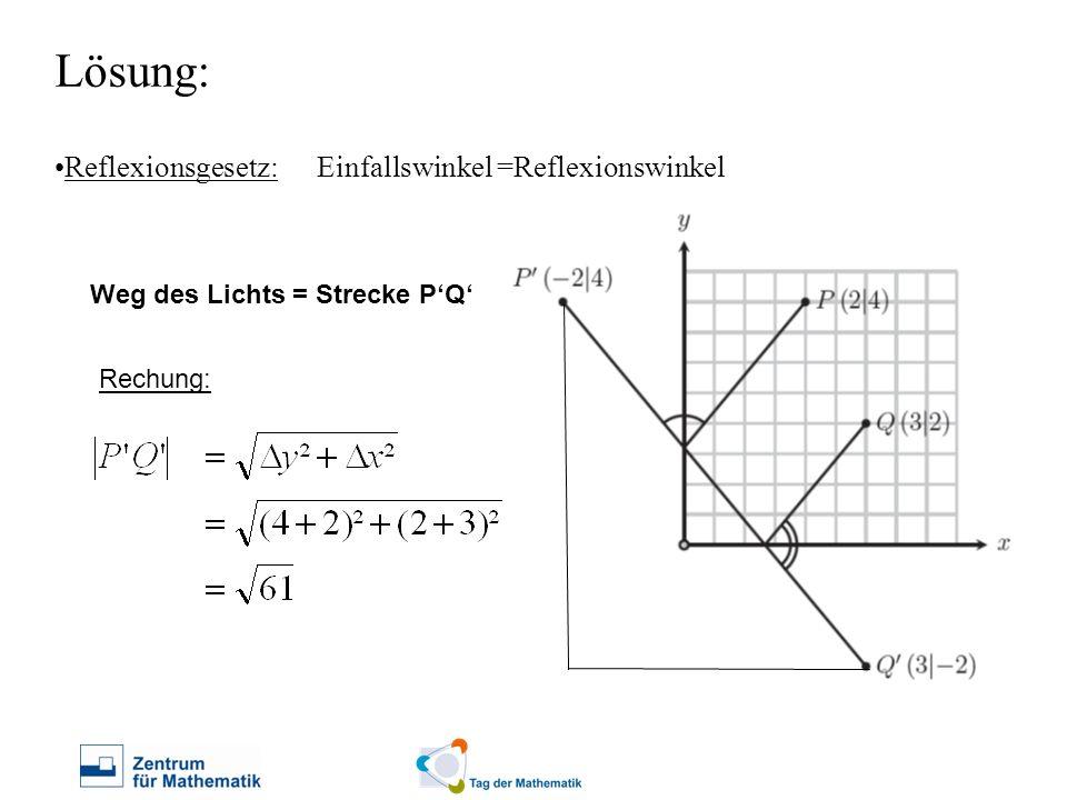 Lösung: Reflexionsgesetz:Einfallswinkel =Reflexionswinkel Weg des Lichts = Strecke PQ Rechung: