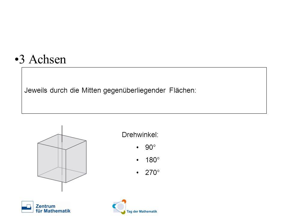 Drehwinkel: 120° 240° Jeweils durch gegenüberliegende Ecken (längs der 4 Raumdiagonalen) 4 Achsen